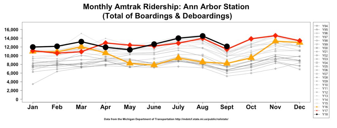 Amtrak-A2-Stations2018-10-15